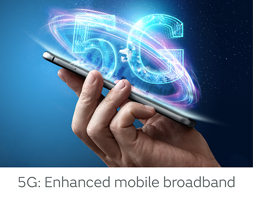 5G enhanced mobile broadband