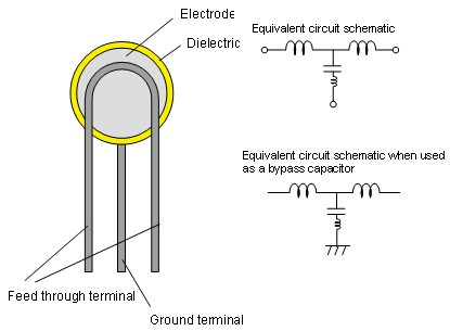Basics of Noise Countermeasures [Lesson 5] Chip 3 terminal capacitors |  Murata Manufacturing Articles